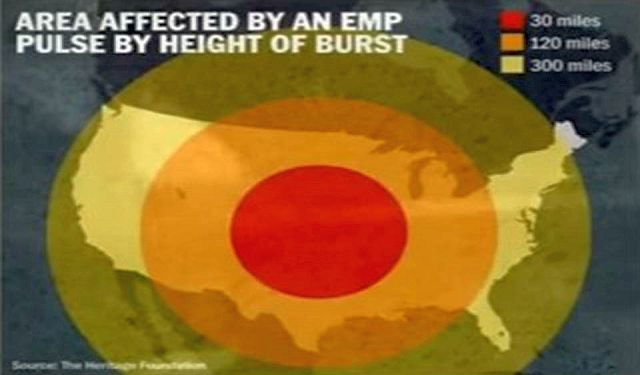 "False Flag Alert: Fear Of A Nuclear/EMP Attack ""Operation Gotham Shield"" (Video)"
