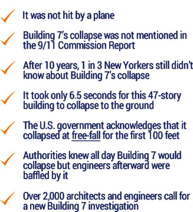 911 conspiracy theorists essay