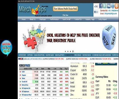 Mcx forex live rates