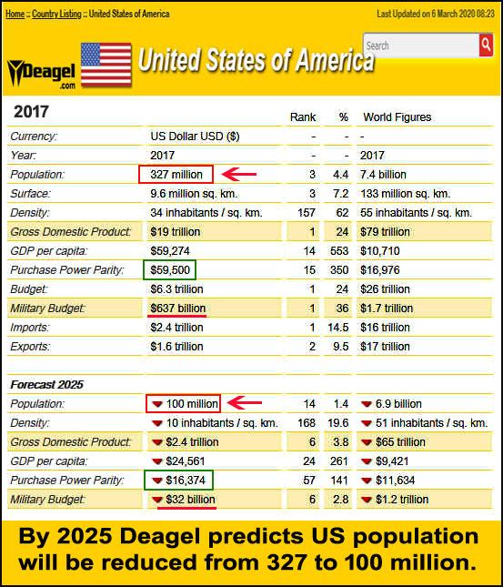 Προβλέπεται μαζική απομάκρυνση των ΗΠΑ - Καθώς ο κόσμος αντιμετωπίζει ...