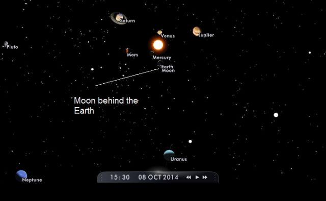 Planetary Alignment 2014