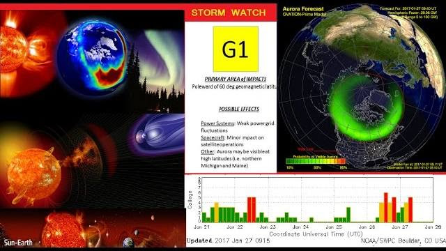 solar storms threaten earth 2017 - photo #19