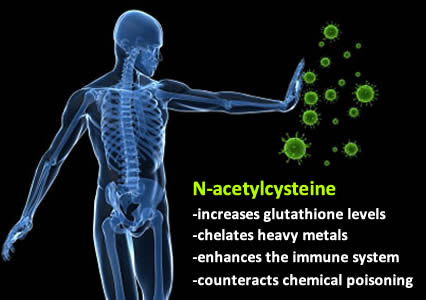 Powerful Antioxidant NAC Treats Autism, Diabetes, Bronchitis And Removes Heavy Metals
