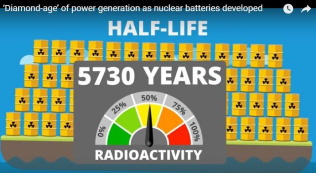 Will Your iPhone 9 Be Powered By a Nuclear Betavoltaic Battery ...