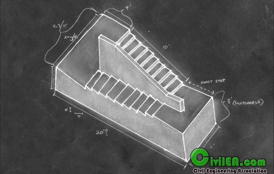 http://beforeitsnews.com/contributor/upload/2980/images/Escherian-Stairwell-Illusion-Myth.jpg