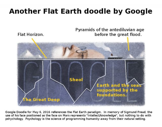 Obama says flat earth is crazy but runs google who confirms its todays google doodle is yet another flat earth reference and the question is why heres the analysis image ask yourself what sigmund freud had to do with publicscrutiny Image collections