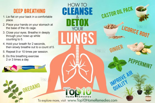 Natural Way To Cleanse Body Of Toxins