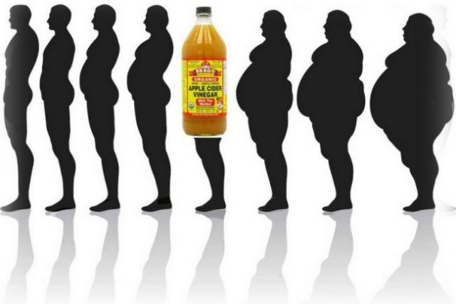 Science Reveals How to Use Apple Cider Vinegar For Weight ...