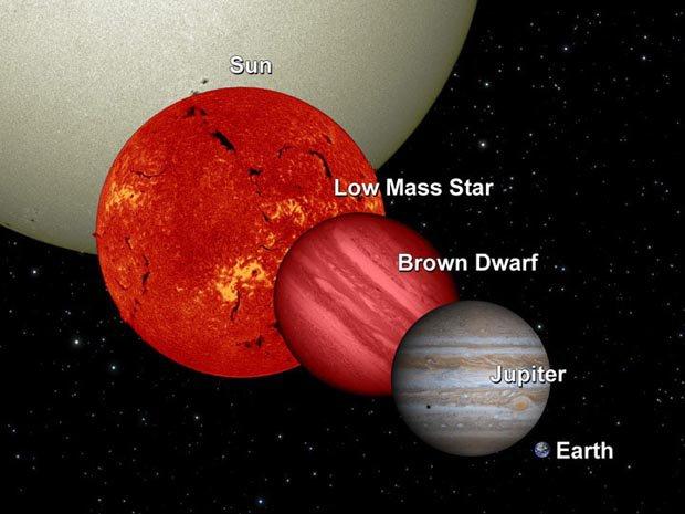 Planetary-mass brown dwarf