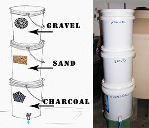 How To Build The Awesome Three Bucket Bio Water Filter