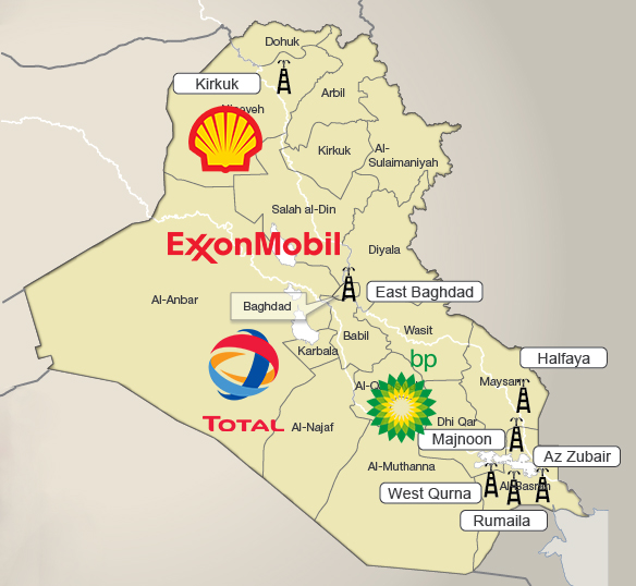 The economic status of iraq today