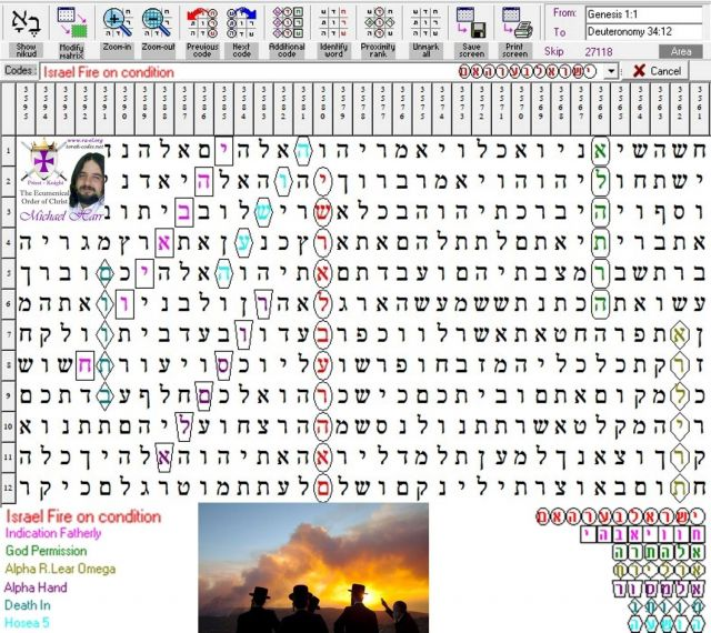 Israel Fire on Condition - Torah Code by Michael Harr