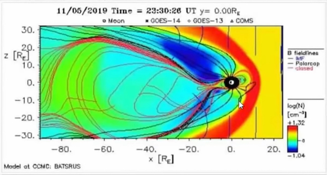 image magnetosphere N-S Cut, for 5th November 2019