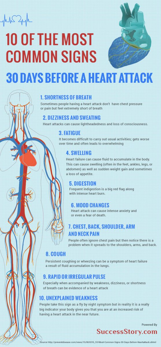 Heart Attack: Early Signs Of Heart Attack