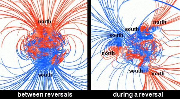 Campo Magnético da Terra está entrando em colapso! Mudança dos pólos está próxima. Cientistas soam o alarme