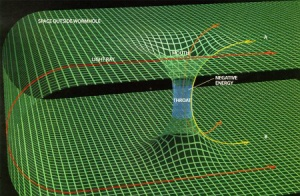 NASA Changing Space-Time With Vortex Energy Blasts 106