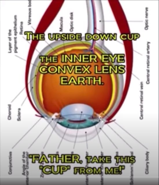 The 10 Times Jesus Quoted Enoch Is A Map Of The Intercranial Anatomy.  Something Wonderful...How His LIGHT Entered The WORLD.  Mind Blowing Videos By Enter The Stars.