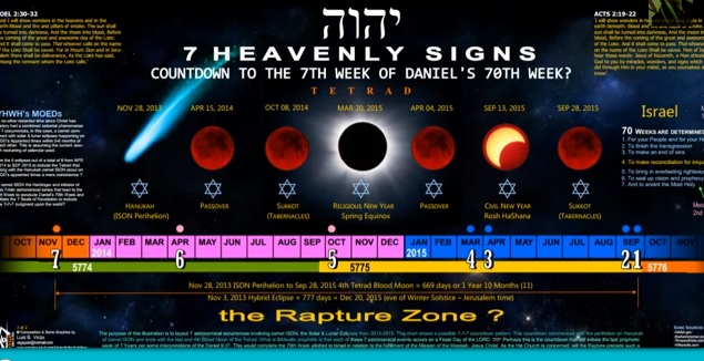 four blood moons prophecy - photo #6